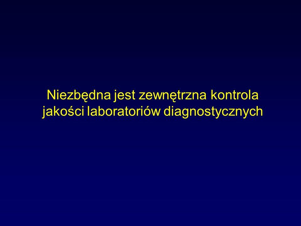 Niezbędna jest zewnętrzna kontrola jakości laboratoriów diagnostycznych