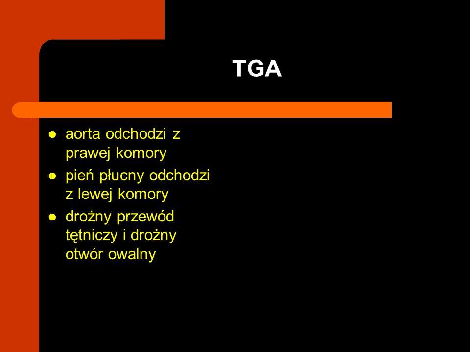 TGA aorta odchodzi z prawej komory pień płucny odchodzi z lewej komory