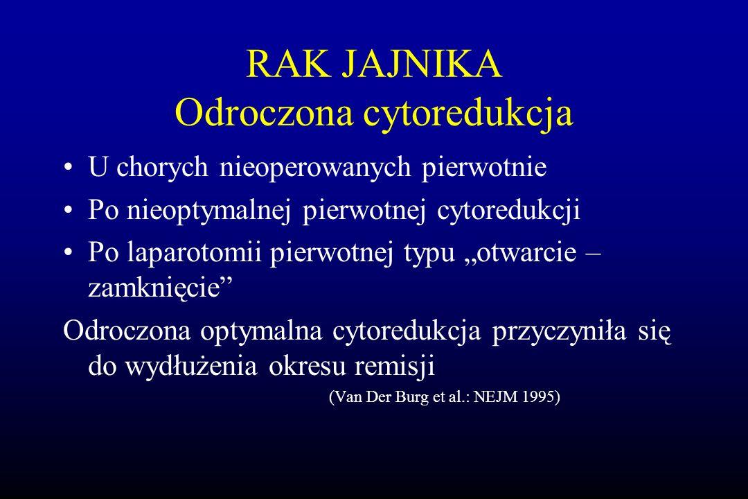 RAK JAJNIKA Odroczona cytoredukcja