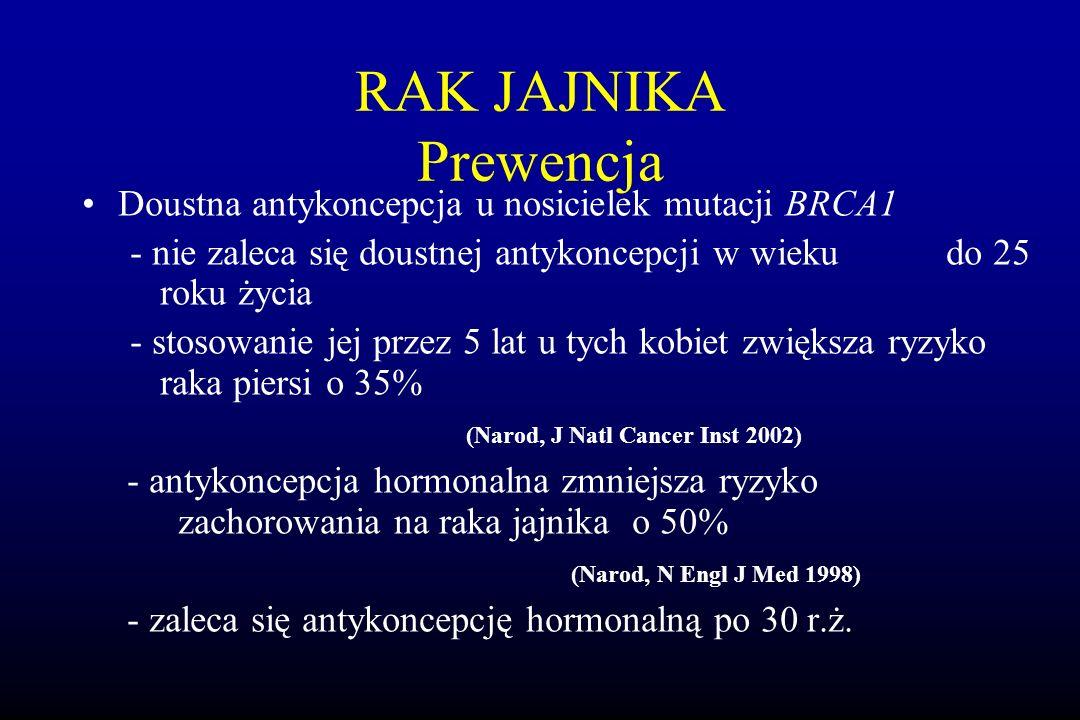 RAK JAJNIKA Prewencja Doustna antykoncepcja u nosicielek mutacji BRCA1