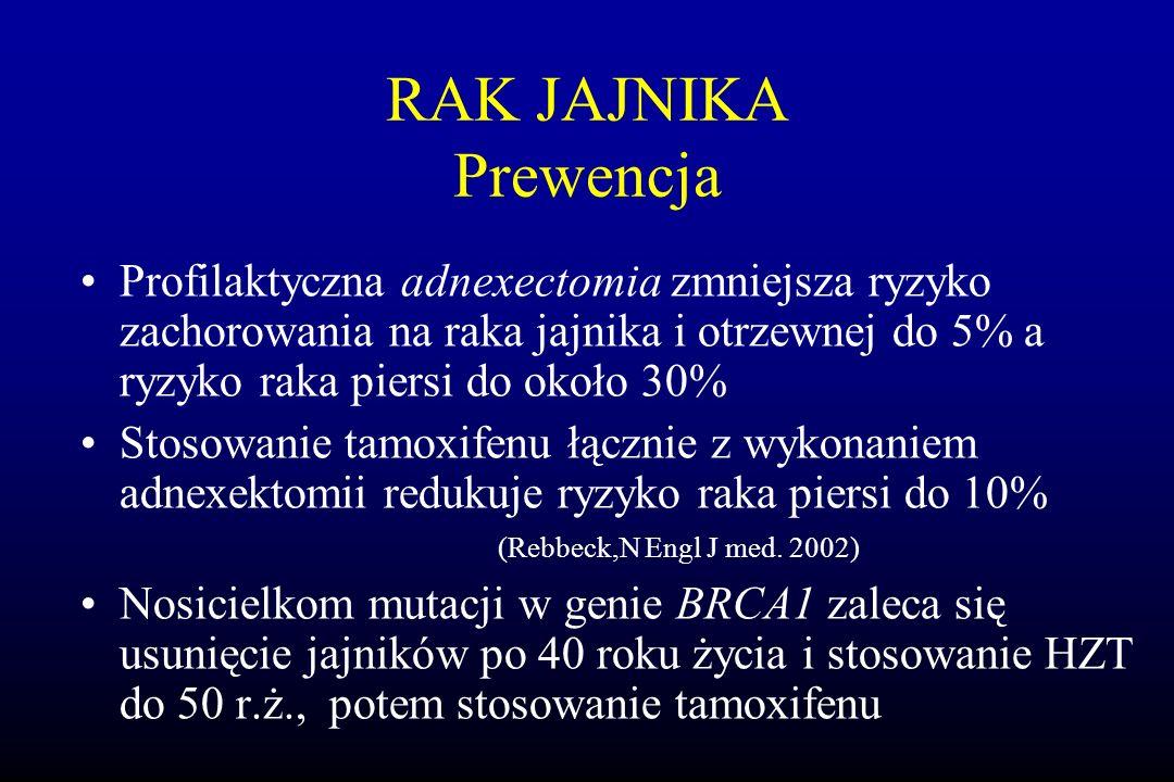 RAK JAJNIKA Prewencja Profilaktyczna adnexectomia zmniejsza ryzyko zachorowania na raka jajnika i otrzewnej do 5% a ryzyko raka piersi do około 30%