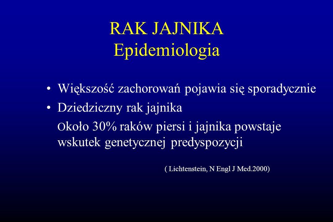 RAK JAJNIKA Epidemiologia