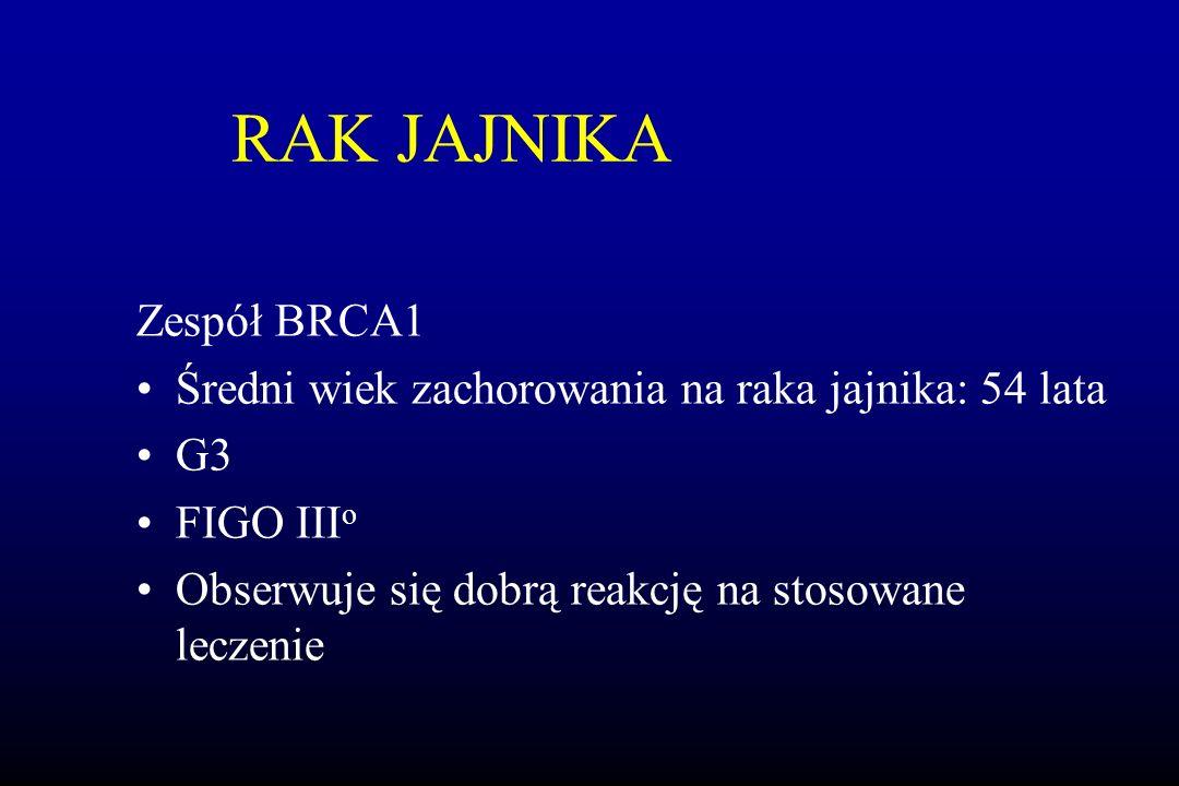 RAK JAJNIKA Zespół BRCA1