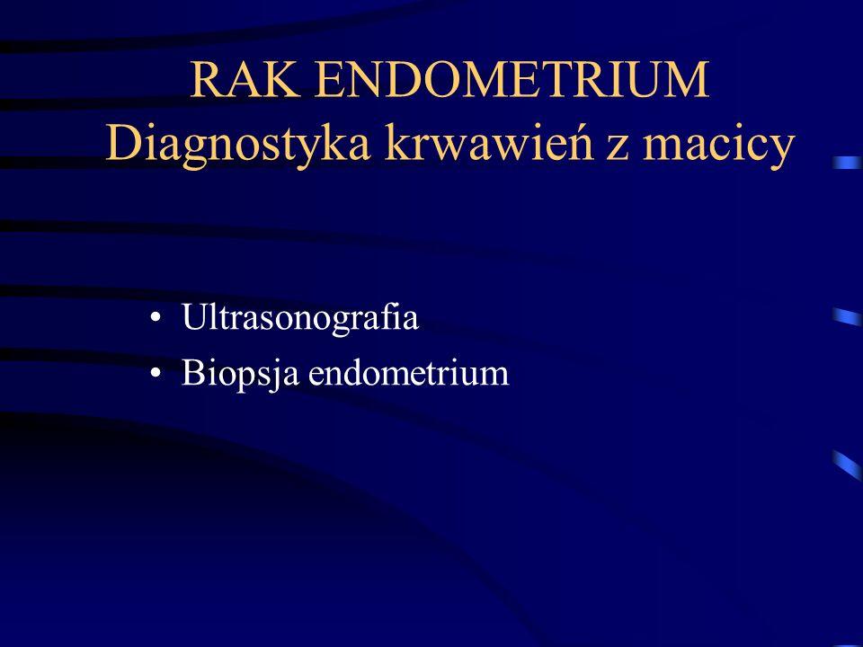 RAK ENDOMETRIUM Diagnostyka krwawień z macicy