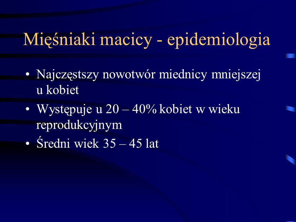 Mięśniaki macicy - epidemiologia