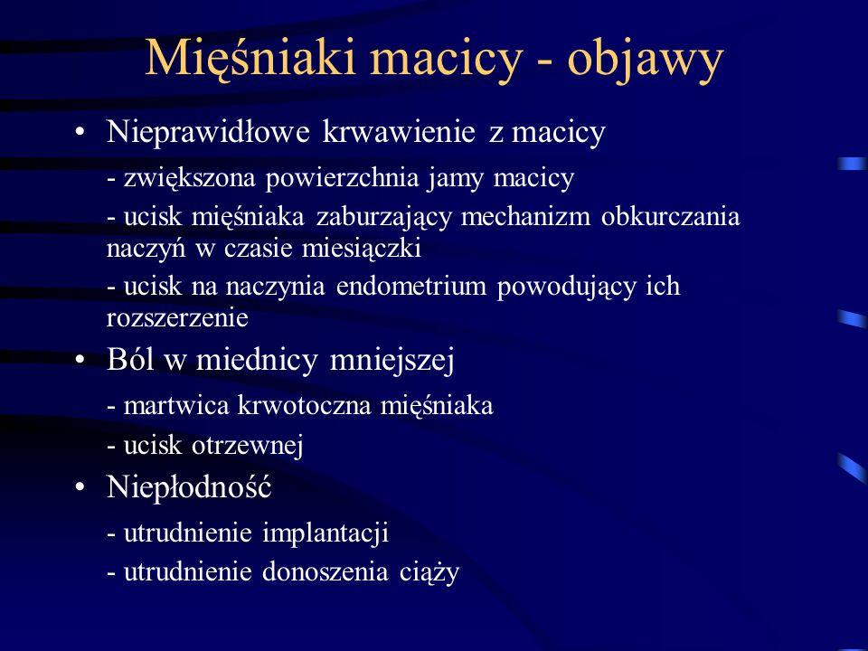 Mięśniaki macicy - objawy