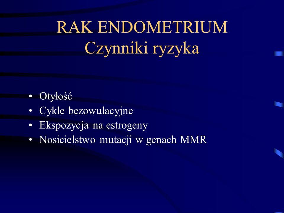 RAK ENDOMETRIUM Czynniki ryzyka