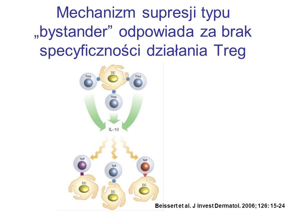 """Mechanizm supresji typu """"bystander odpowiada za brak specyficzności działania Treg"""