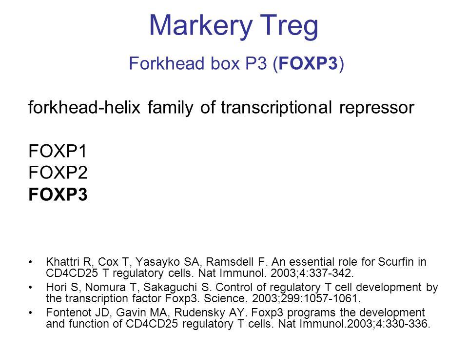 Markery Treg forkhead-helix family of transcriptional repressor FOXP1