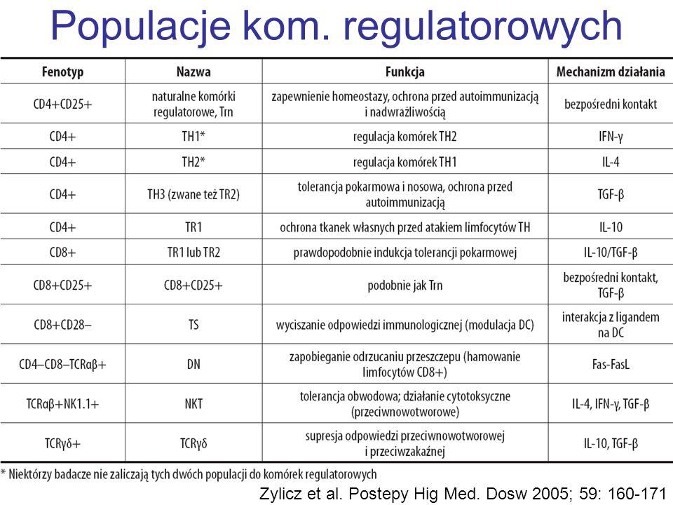 Populacje kom. regulatorowych