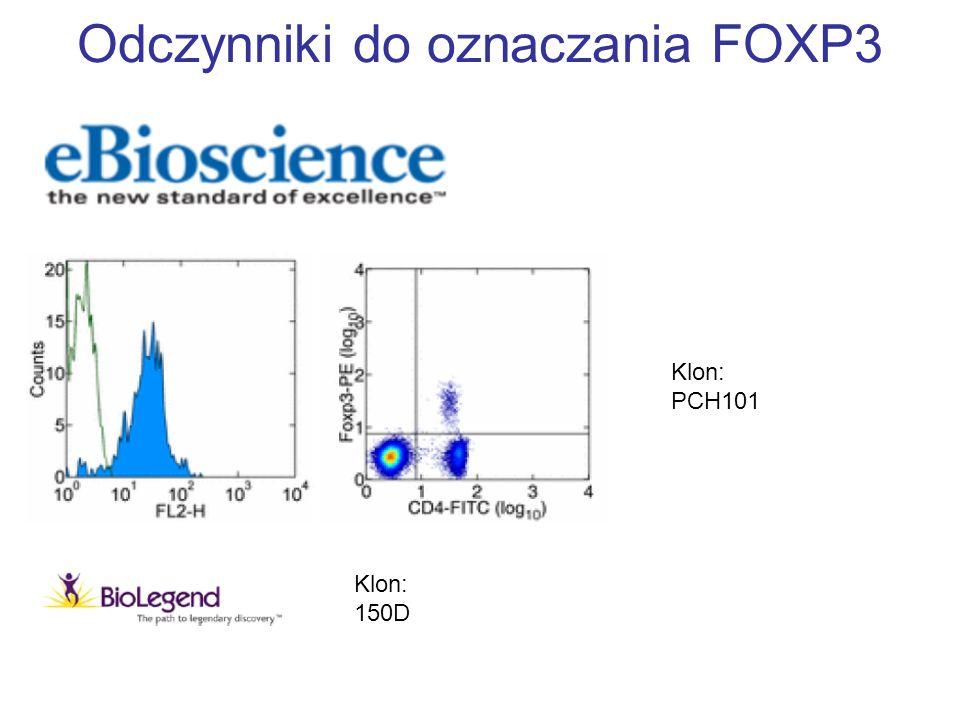 Odczynniki do oznaczania FOXP3