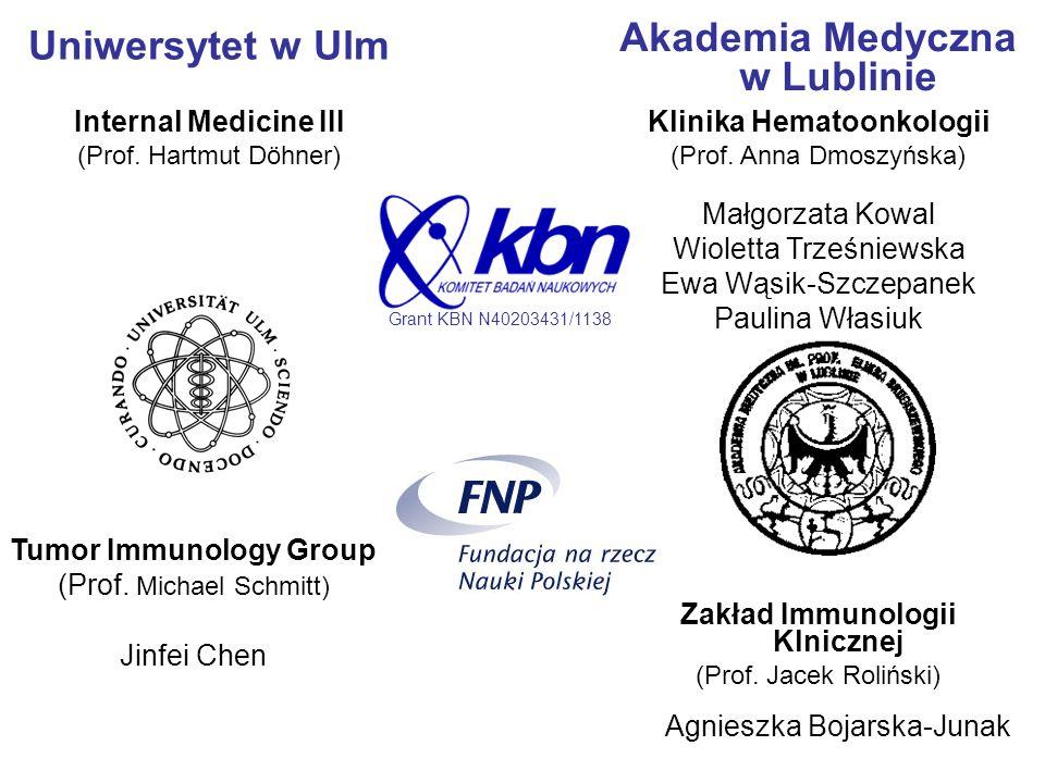 Uniwersytet w Ulm Akademia Medyczna w Lublinie