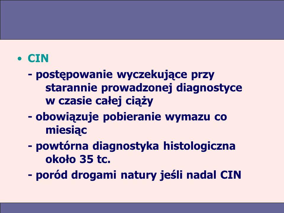 CIN - postępowanie wyczekujące przy starannie prowadzonej diagnostyce w czasie całej ciąży. - obowiązuje pobieranie wymazu co miesiąc.