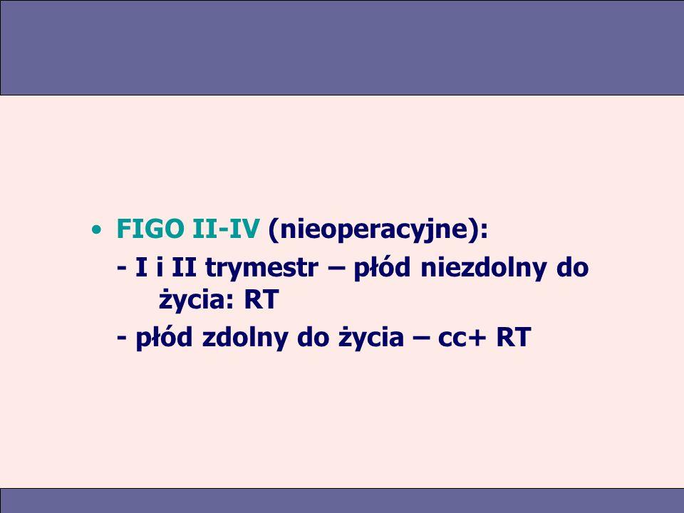 FIGO II-IV (nieoperacyjne):
