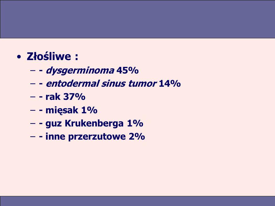 Złośliwe : - dysgerminoma 45% - entodermal sinus tumor 14% - rak 37%