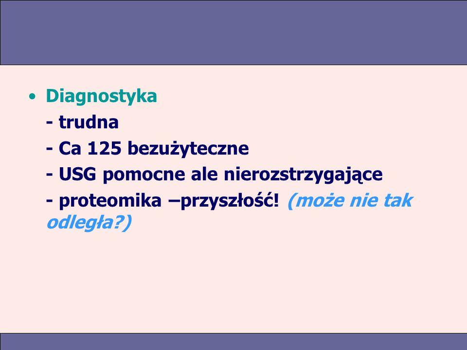 Diagnostyka - trudna. - Ca 125 bezużyteczne. - USG pomocne ale nierozstrzygające.