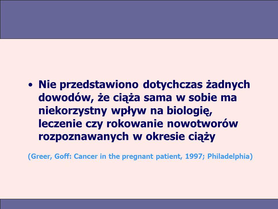 Nie przedstawiono dotychczas żadnych dowodów, że ciąża sama w sobie ma niekorzystny wpływ na biologię, leczenie czy rokowanie nowotworów rozpoznawanych w okresie ciąży