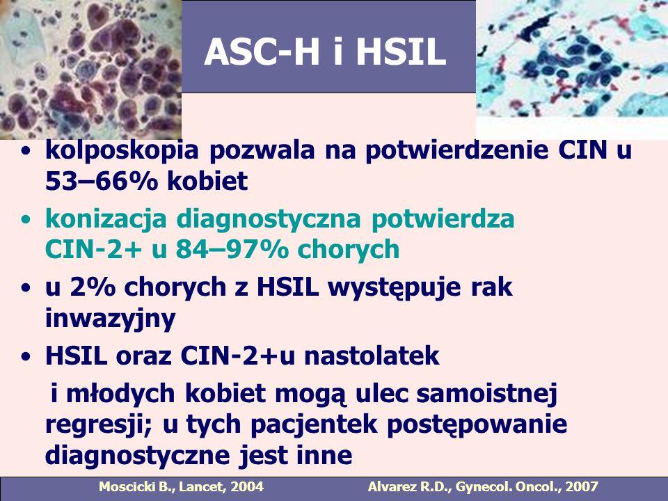 ASC-H i HSIL kolposkopia pozwala na potwierdzenie CIN u 53–66% kobiet