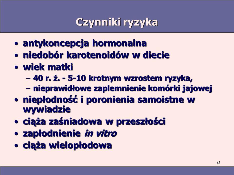 Czynniki ryzyka antykoncepcja hormonalna