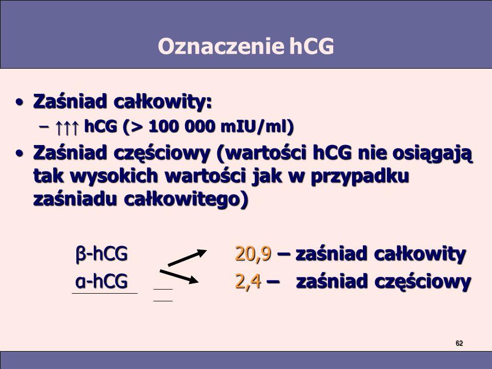 Oznaczenie hCG Zaśniad całkowity: