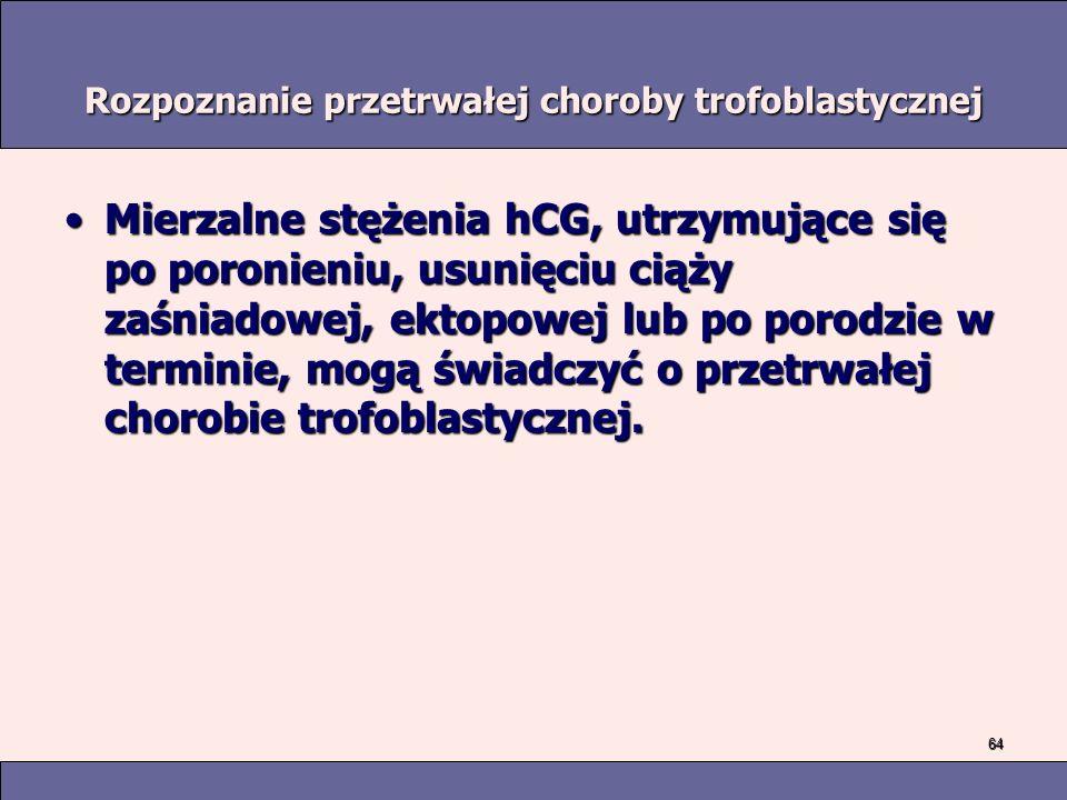 Rozpoznanie przetrwałej choroby trofoblastycznej