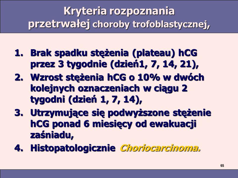 Kryteria rozpoznania przetrwałej choroby trofoblastycznej,