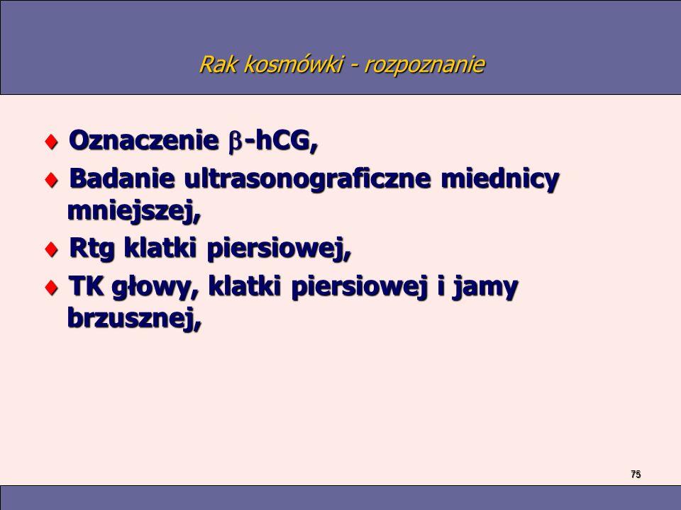 Rak kosmówki - rozpoznanie