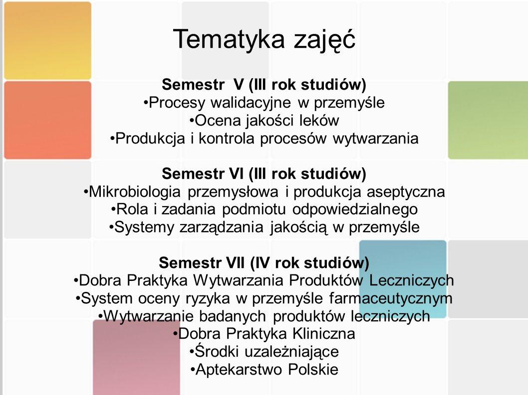 Tematyka zajęć Semestr V (III rok studiów)