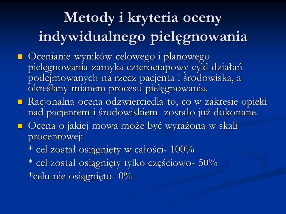 Metody i kryteria oceny indywidualnego pielęgnowania