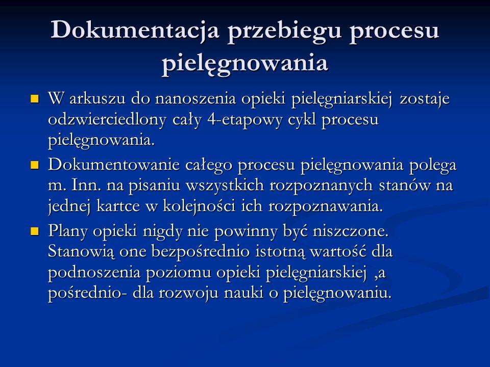 Dokumentacja przebiegu procesu pielęgnowania