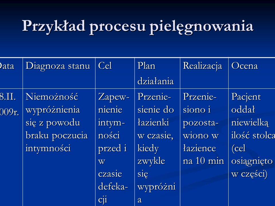 Przykład procesu pielęgnowania