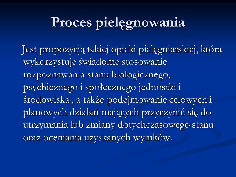 Proces pielęgnowania