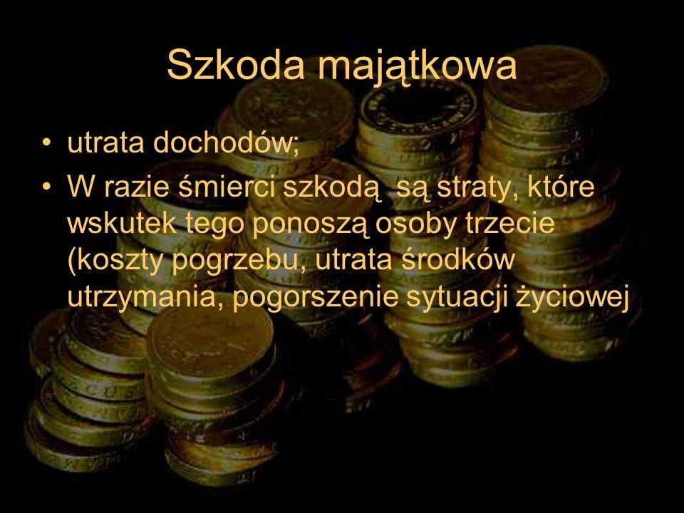 Szkoda majątkowa utrata dochodów;