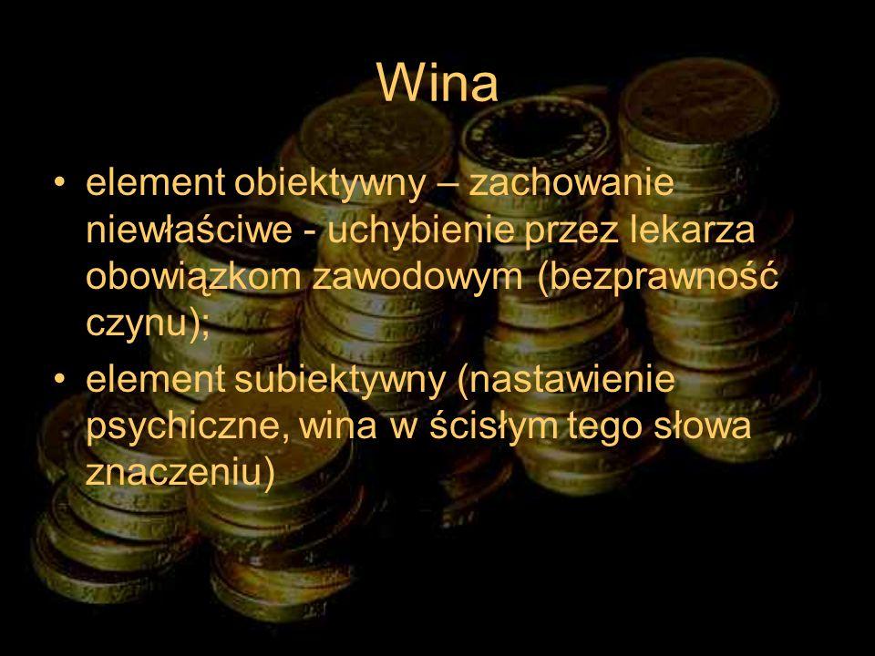 Wina element obiektywny – zachowanie niewłaściwe - uchybienie przez lekarza obowiązkom zawodowym (bezprawność czynu);