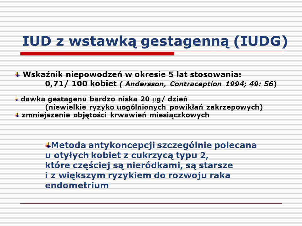 IUD z wstawką gestagenną (IUDG)
