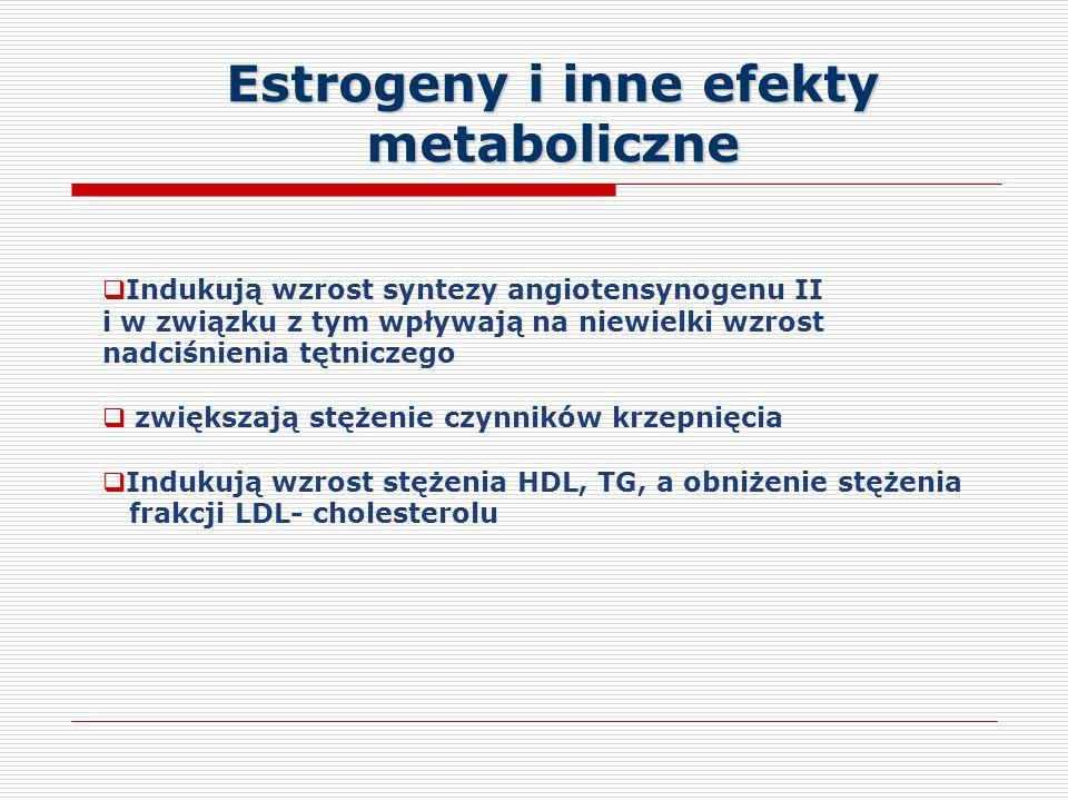 Estrogeny i inne efekty metaboliczne