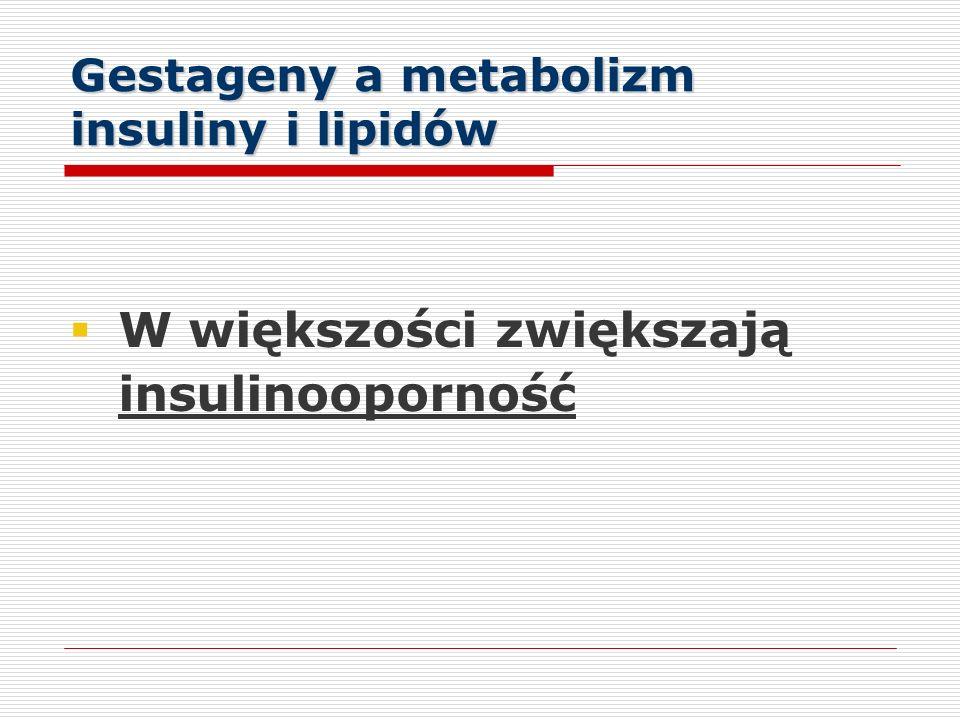 Gestageny a metabolizm insuliny i lipidów