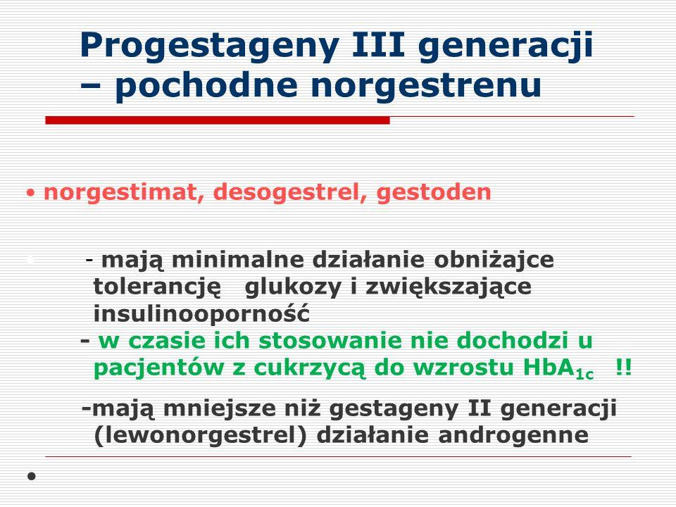 Progestageny III generacji – pochodne norgestrenu