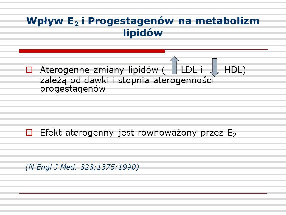 Wpływ E2 i Progestagenów na metabolizm lipidów