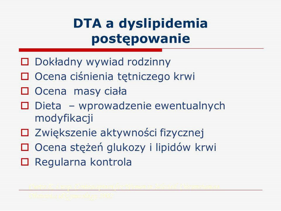 DTA a dyslipidemia postępowanie