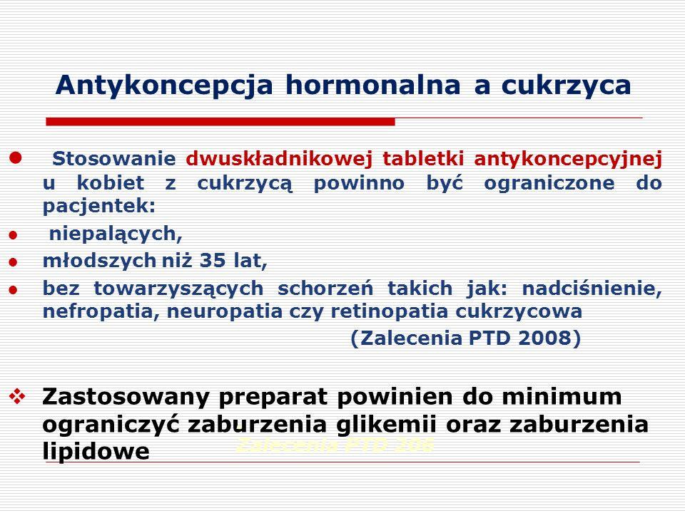 Antykoncepcja hormonalna a cukrzyca