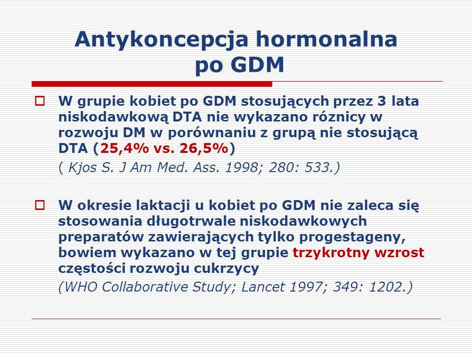 Antykoncepcja hormonalna po GDM