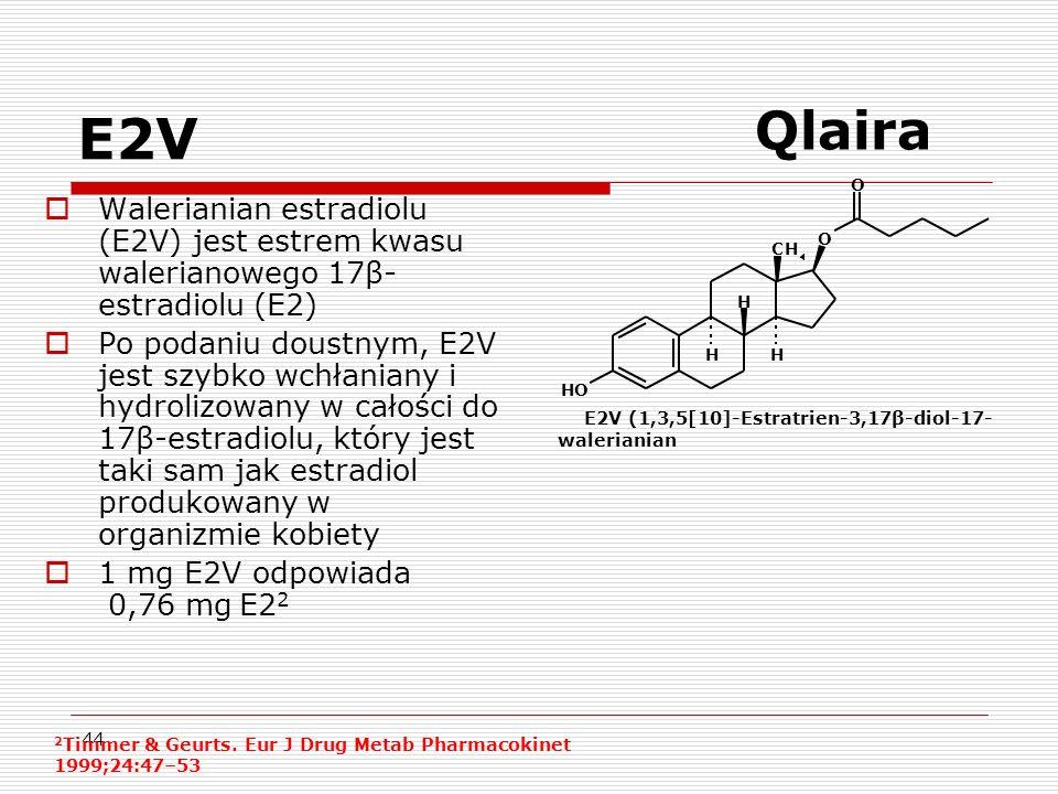 E2V Qlaira. O. C. H. 3. Walerianian estradiolu (E2V) jest estrem kwasu walerianowego 17β-estradiolu (E2)