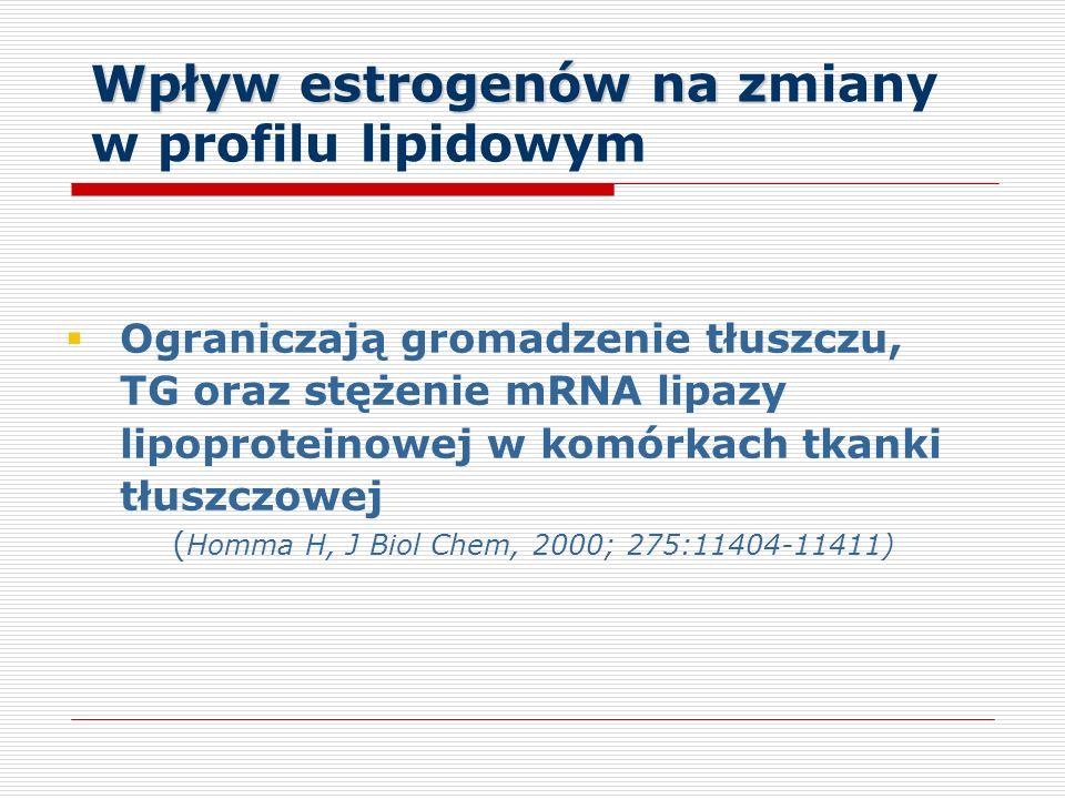 Wpływ estrogenów na zmiany w profilu lipidowym