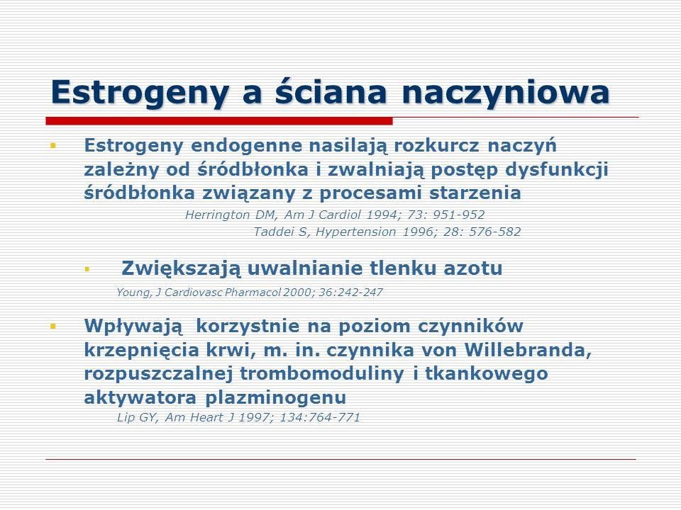 Estrogeny a ściana naczyniowa