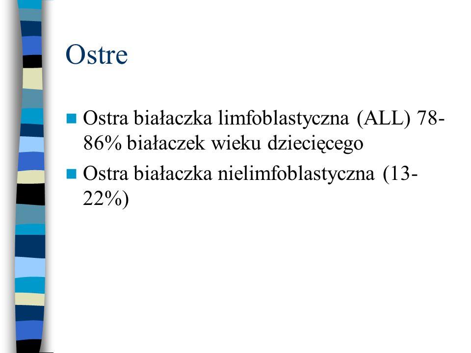 Ostre Ostra białaczka limfoblastyczna (ALL) 78-86% białaczek wieku dziecięcego.