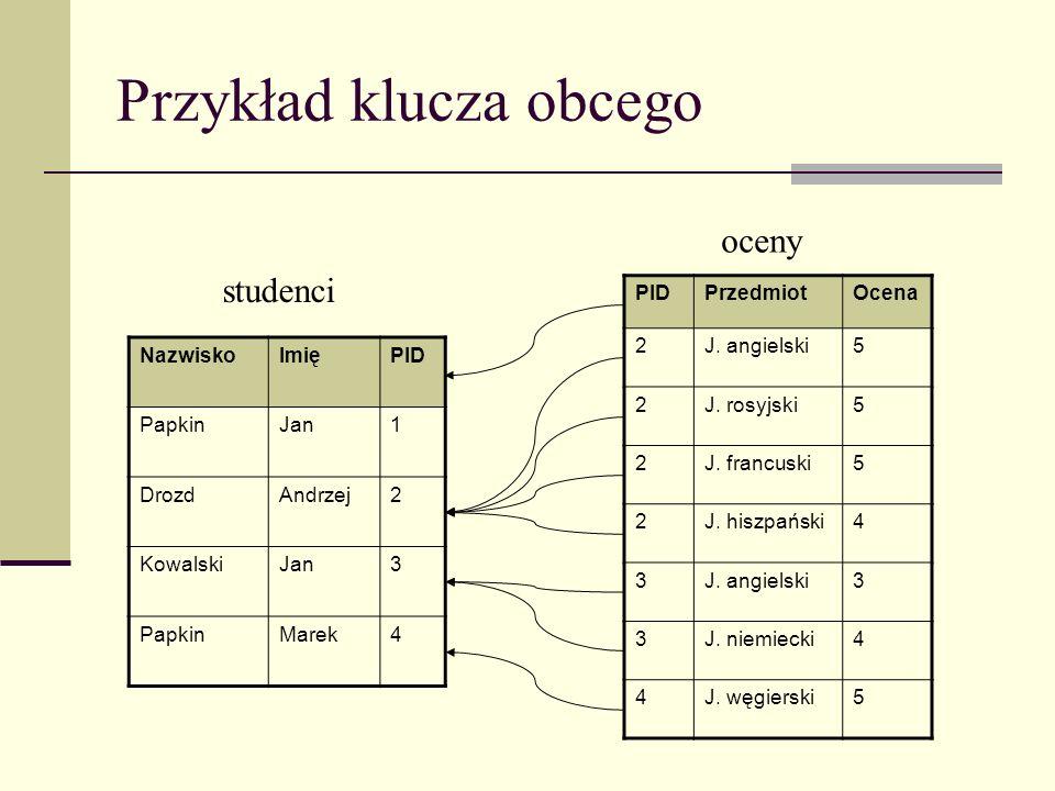 Przykład klucza obcego