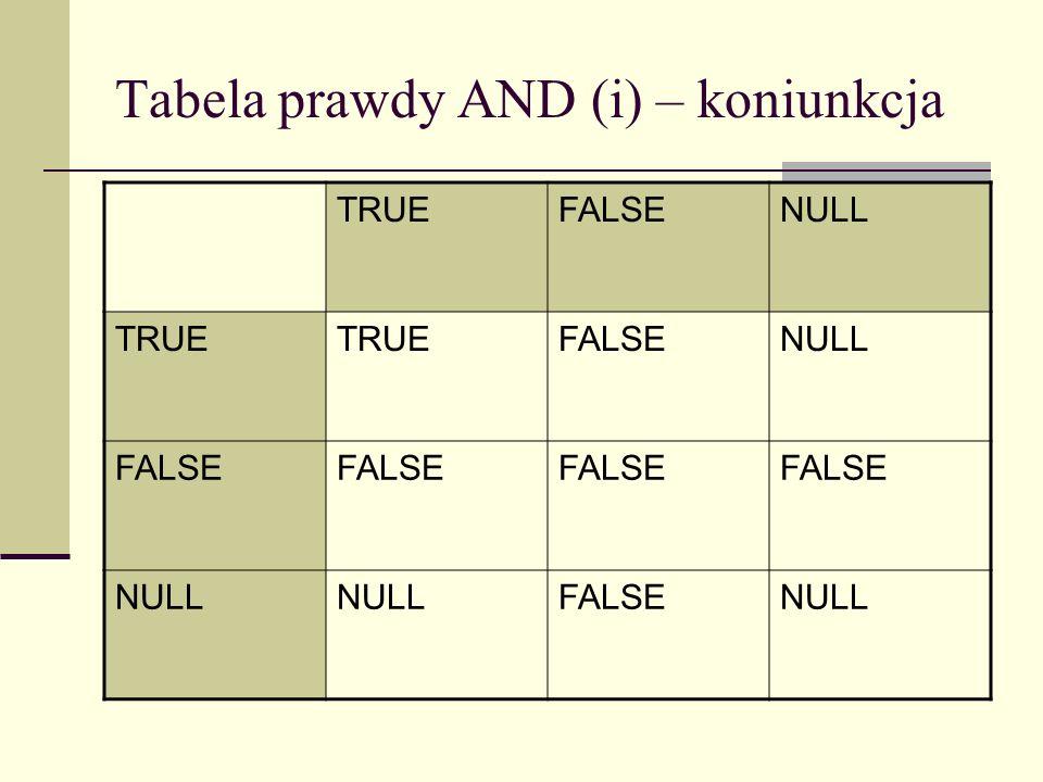 Tabela prawdy AND (i) – koniunkcja