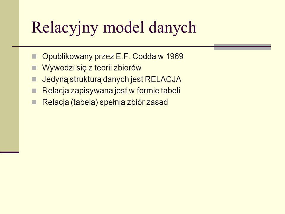 Relacyjny model danych