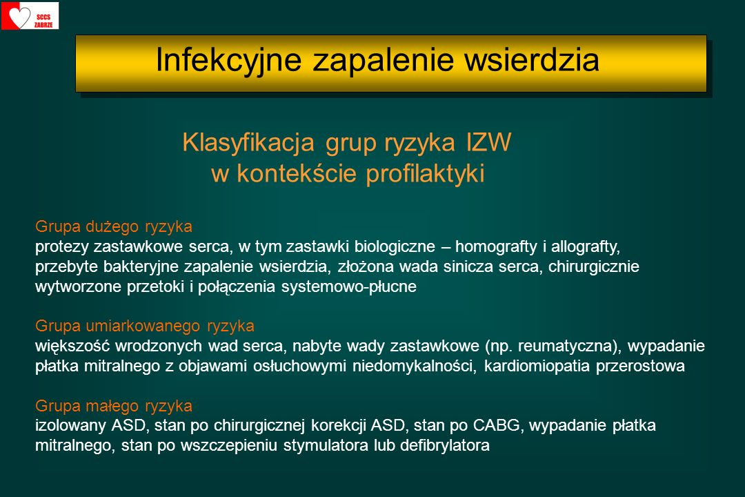 Klasyfikacja grup ryzyka IZW w kontekście profilaktyki